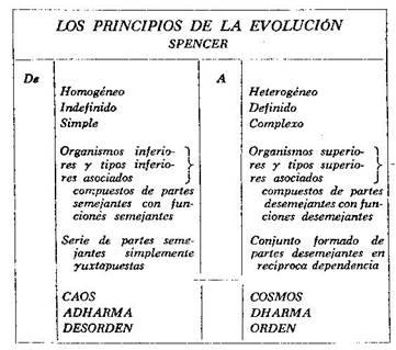 Fundamentos primeros de la Teosofía, por C. Jinarajadasa 1912 6