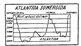 Fundamentos primeros de la Teosofía, por C. Jinarajadasa 1912 17