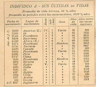 Fundamentos primeros de la Teosofía, por C. Jinarajadasa 1912 18