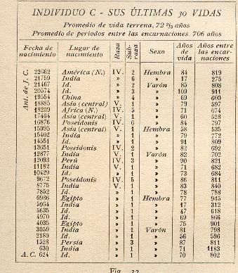 Fundamentos primeros de la Teosofía, por C. Jinarajadasa 1912 20