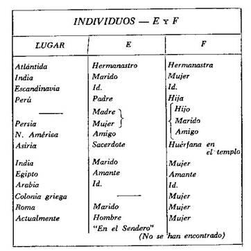 Fundamentos primeros de la Teosofía, por C. Jinarajadasa 1912 23