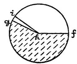 Fundamentos primeros de la Teosofía, por C. Jinarajadasa 1912 27