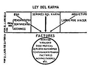 Fundamentos primeros de la Teosofía, por C. Jinarajadasa 1912 31