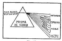 Fundamentos primeros de la Teosofía, por C. Jinarajadasa 1912 32