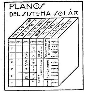 Fundamentos primeros de la Teosofía, por C. Jinarajadasa 1912 36