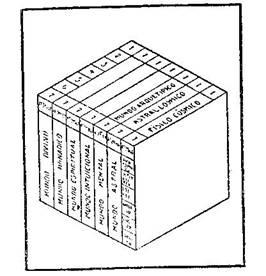 Fundamentos primeros de la Teosofía, por C. Jinarajadasa 1912 38