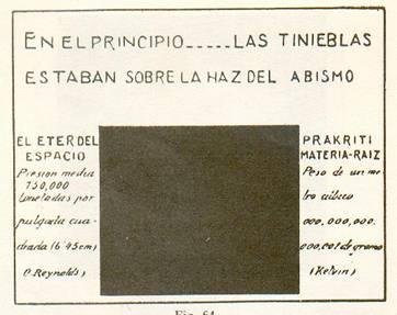Fundamentos primeros de la Teosofía, por C. Jinarajadasa 1912 51