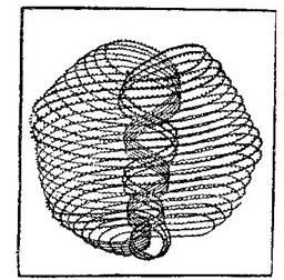Fundamentos primeros de la Teosofía, por C. Jinarajadasa 1912 54