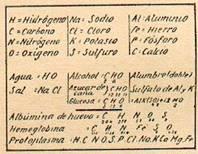 Fundamentos primeros de la Teosofía, por C. Jinarajadasa 1912 59