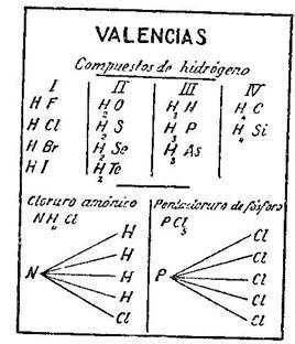 Fundamentos primeros de la Teosofía, por C. Jinarajadasa 1912 60