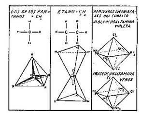 Fundamentos primeros de la Teosofía, por C. Jinarajadasa 1912 61