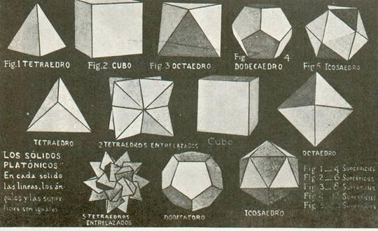 Fundamentos primeros de la Teosofía, por C. Jinarajadasa 1912 66