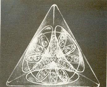Fundamentos primeros de la Teosofía, por C. Jinarajadasa 1912 67