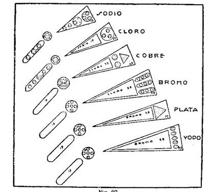 Fundamentos primeros de la Teosofía, por C. Jinarajadasa 1912 77