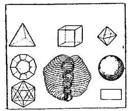 Fundamentos primeros de la Teosofía, por C. Jinarajadasa 1912 89