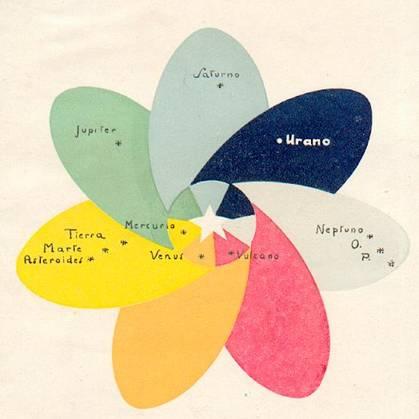 Fundamentos primeros de la Teosofía, por C. Jinarajadasa 1912 90