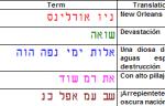 Bible-Code-Search-Genesis-001