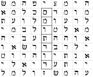 Bible Code Search Genesis 003