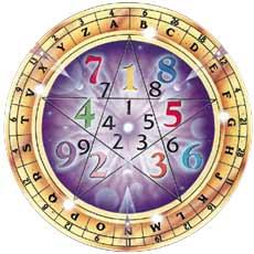 Numerologia 01 Significado de las combinaciones de numeros que aparecen frecuentemente