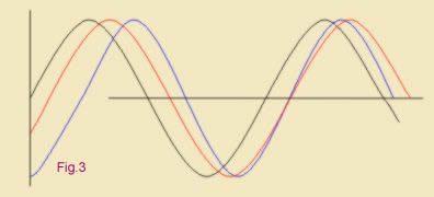 La resonancia Schumann y el cambio de Era 3