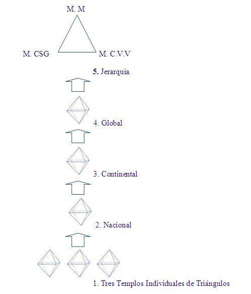 WTT - Meditación mundial para formar la Red del Templo Diamantino Global por la Justicia Social, por el Maestro K. Parvathi Kumar 6