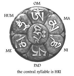 Mantram Transliteration