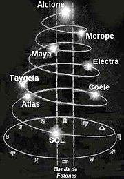 El Cinturon Fotonico y la Nueva Era. Informes de la Fundacion Galactica 1