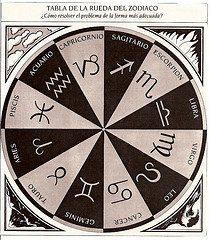 Tabla de la rueda del Zodiaco
