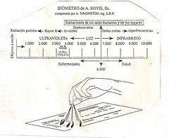 Biometro