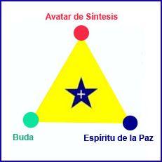 Gran Triangulo Magico de la Jerarquia