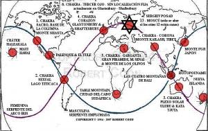 Los Chakras de la Tierra - Robert Coon