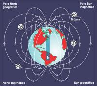 Mundo magnético