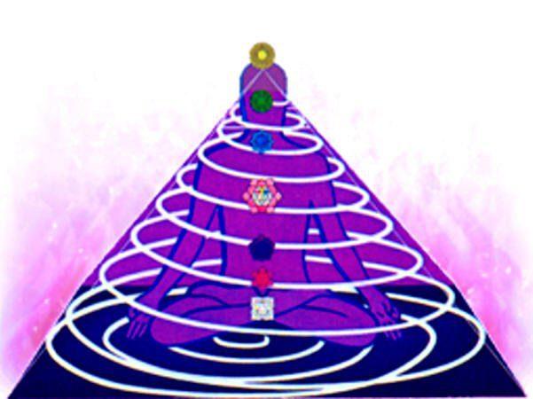 Chakras en hombre meditando y una espiral