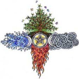 Elementos Wicca