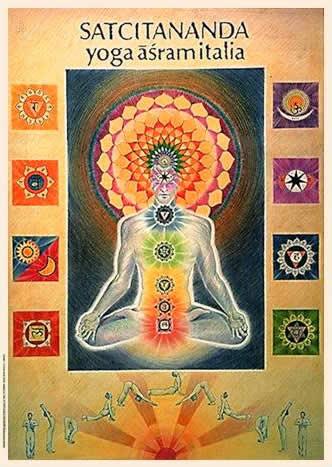 Chakraposter Maestro de sus chakras, maestro de su vida. Chakra base.