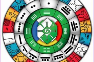2012 – Despertando Tu Conciencia Maya impartido por Alberto Haggar-