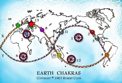 Los chakras de la Tierra - GAIA 001