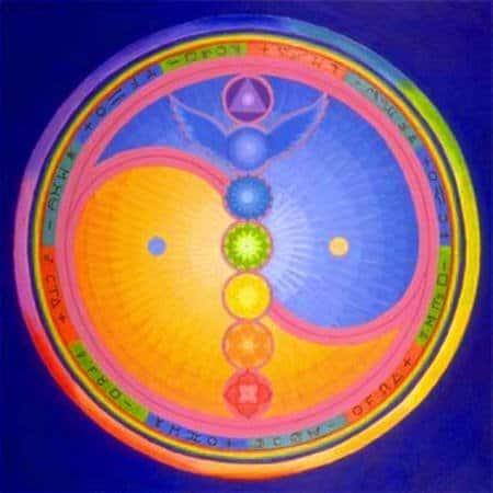 Chakras y el ying yang Los signos del cambio: de la mutación digital a la transformación analógica.