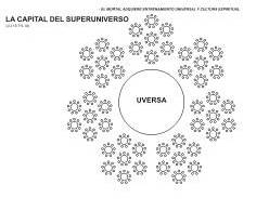 Capital Del Superuniverso
