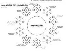 Capital Del Universo