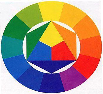 Cromoterapia 002 ¿Cuál es el significado de los colores en cromoterapia?