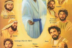 Los Apóstoles del Maestro Jesús.