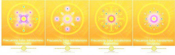 Meditación de la Frecuencia Solar Intraterrena // Salthad 1