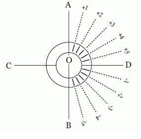 El Ojo, Extractos de conferencias del Maestro Beinsá Dunó 2