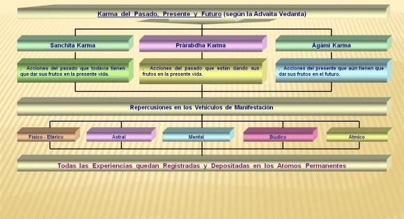 Ley karma-2 hermandadblanca.org