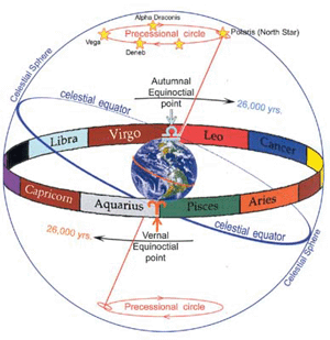 Tiempo Sagrado, espiral que crea círculos... 2