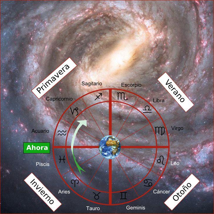 Tiempo Sagrado, espiral que crea círculos... 6