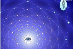 Las Redes: la genética del Universo. Por los sirianos.