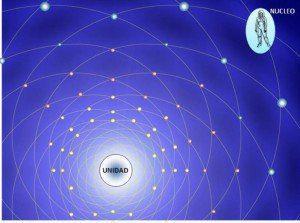 Las Redes: la genética del Universo. Por los sirianos. 1