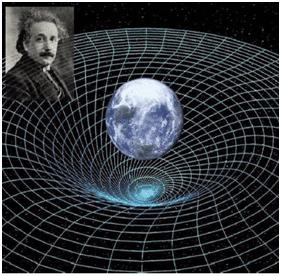 Vision de espacio tiempo hermandadblanca.org